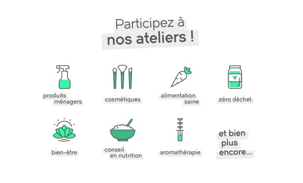 Atelier réduction de déchets - Devenir Minimaliste