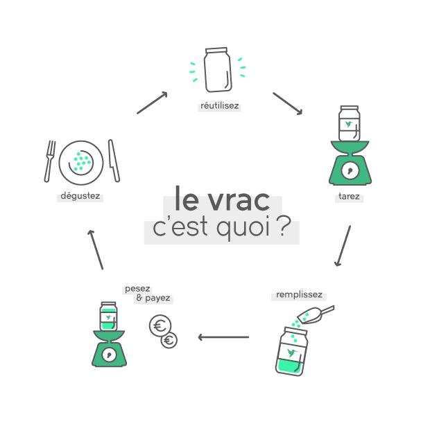 Atelier réduction de déchets à Ecaussines